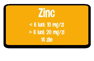 Zinc supplement